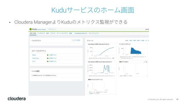 46© Cloudera, Inc. All rights reserved. Kuduサービスのホーム画⾯ • Cloudera ManagerよりKuduのメトリクス監視ができる