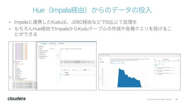 48© Cloudera, Inc. All rights reserved. Hue(Impala経由)からのデータの投⼊ • Impalaと連携したKuduは、JDBC経由などでSQLにて処理を • もちろんHue経由でImpalaからKu...