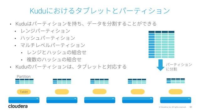 50© Cloudera, Inc. All rights reserved. Kuduにおけるタブレットとパーティション • Kuduはパーティションを持ち、データを分割することができる • レンジパーティション • ハッシュパーティション ...