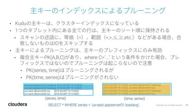 59© Cloudera, Inc. All rights reserved. 主キーのインデックスによるプルーニング • Kuduの主キーは、クラスターインデックスになっている • 1つのタブレット内にある全ての⾏は、主キーのソート順に保持さ...