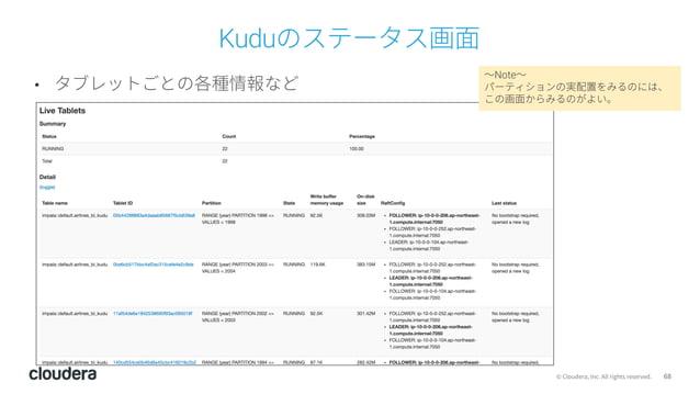 68© Cloudera, Inc. All rights reserved. Kuduのステータス画⾯ • タブレットごとの各種情報など 〜Note〜 パーティションの実配置をみるのには、 この画⾯からみるのがよい。
