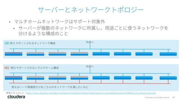 73© Cloudera, Inc. All rights reserved. OK サーバーとネットワークトポロジー • マルチホームネットワークはサポート対象外 • サーバーが複数のネットワークに所属し、⽤途ごとに使うネットワークを 分ける...