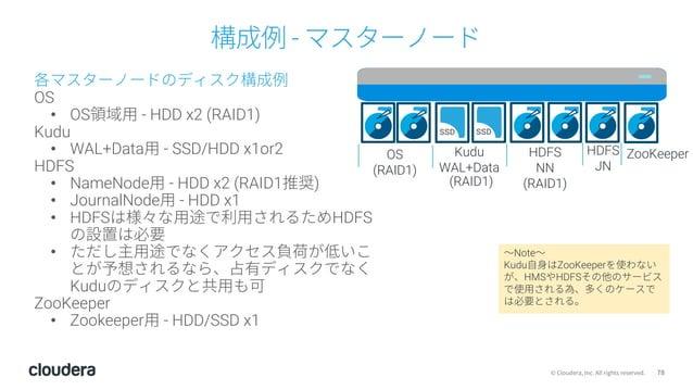 78© Cloudera, Inc. All rights reserved. 構成例 - マスターノード 各マスターノードのディスク構成例 OS • OS領域⽤ - HDD x2 (RAID1) Kudu • WAL+Data⽤ - SSD/...
