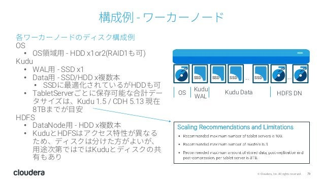 79© Cloudera, Inc. All rights reserved. 構成例 - ワーカーノード 各ワーカーノードのディスク構成例 OS • OS領域⽤ - HDD x1or2(RAID1も可) Kudu • WAL⽤ - SSD x...