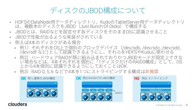 80© Cloudera, Inc. All rights reserved. ディスクのJBOD構成について • HDFSのDataNode⽤データディレクトリ、KuduのTabletServer⽤データディレクトリ は、複数本のディスクをJ...