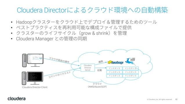 82© Cloudera, Inc. All rights reserved. Cloudera Directorによるクラウド環境への⾃動構築 • Hadoopクラスターをクラウド上でデプロイ&管理するためのツール • ベストプラクティスを再...