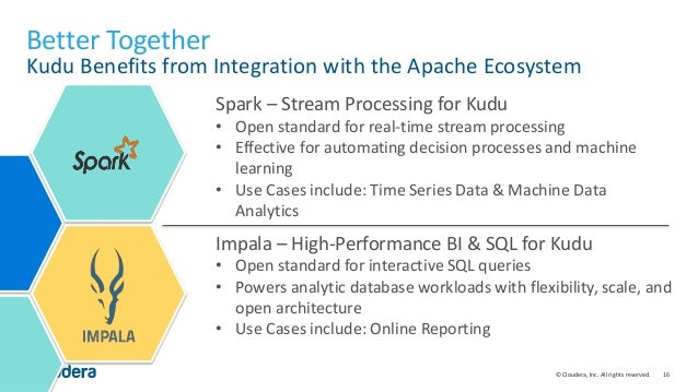 16© Cloudera, Inc. All rights reserved. Better Together Kudu Benefits from Integration with the Apache Ecosystem Spark – S...