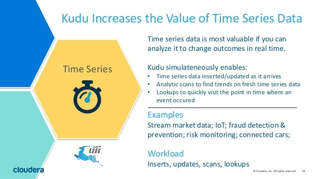 18© Cloudera, Inc. All rights reserved. Kudu Increases the Value of Time Series Data Time Series Inserts, updates, scans, ...