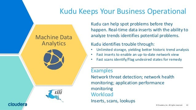 19© Cloudera, Inc. All rights reserved. Kudu Keeps Your Business Operational Machine Data Analytics Inserts, scans, lookup...
