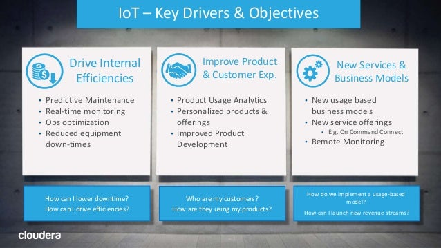 2© Cloudera, Inc. All rights reserved. IoT – Key Drivers & Objectives Drive Internal Efficiencies Improve Product & Custom...