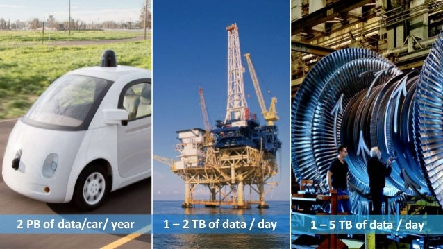 3© Cloudera, Inc. All rights reserved. 2 PB of data/car/ year 1 – 2 TB of data / day 1 – 5 TB of data / day