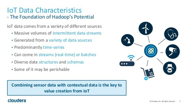 4© Cloudera, Inc. All rights reserved. IoT Data Characteristics - The Foundation of Hadoop's Potential IoT data comes from...