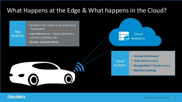 7© Cloudera, Inc. All rights reserved. What Happens at the Edge & What happens in the Cloud? • Analytics that needs to be ...