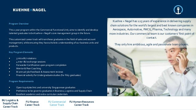 Kuehne + Nagel Singapore 2019 graduate program overview