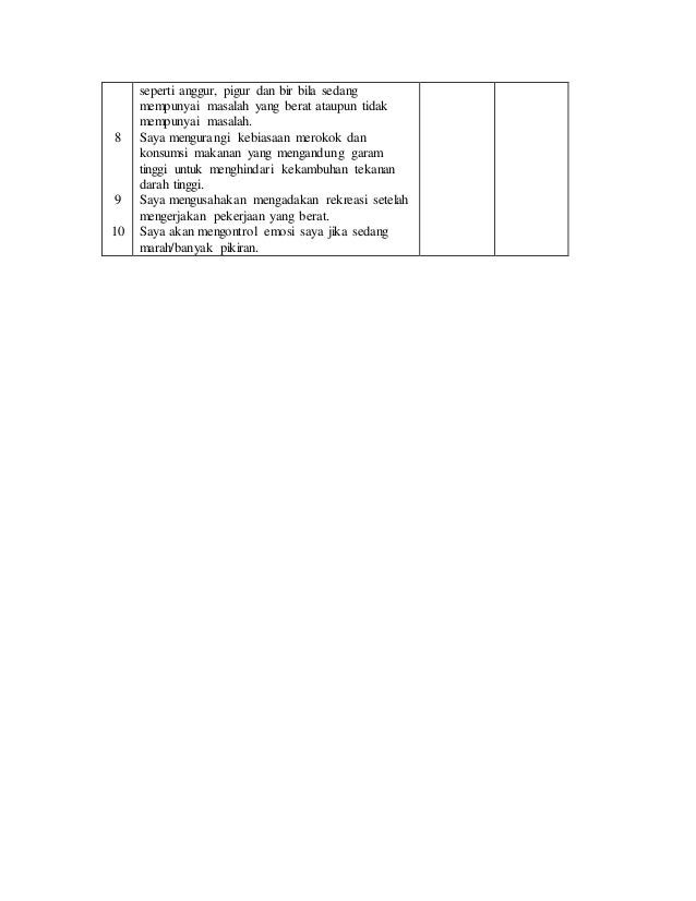Kuesioner Penelitian Hipertensi