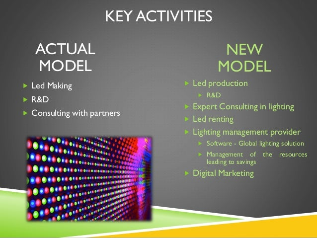 ... collaborations; 13. & Kugo Led Lighting - New Business Model Proposition azcodes.com