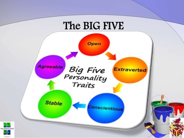 five factor theory Running head: the five factor model and the workplace personality, the five-factor model, and job performance sean neubert (hebb's theory.
