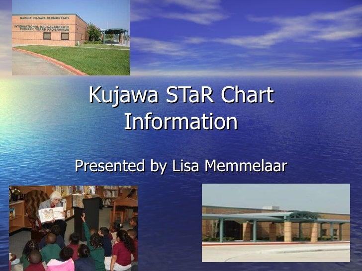 Kujawa STaR Chart Information Presented by Lisa Memmelaar