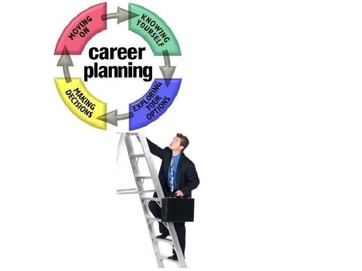 Kuknalim.Com Career Planning