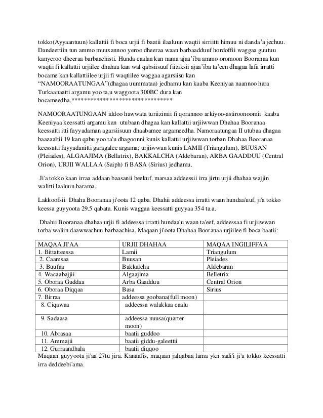 BORANA  OROMO CALENDER Slide 2