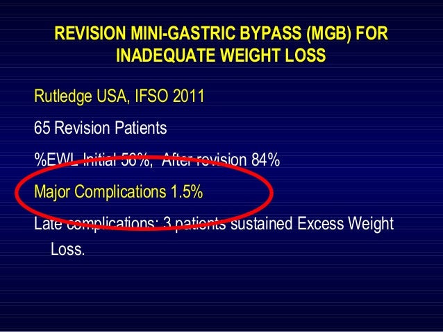 comparison of revision in roux en y vs mini gastric bypass. Black Bedroom Furniture Sets. Home Design Ideas