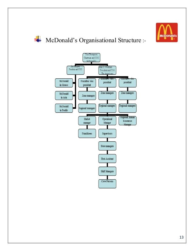 mcdonalds structure 2330582702602, thanks for your question the mcdonald's executive organisational department areas are as follows: at the top are the chairman and chief executive.