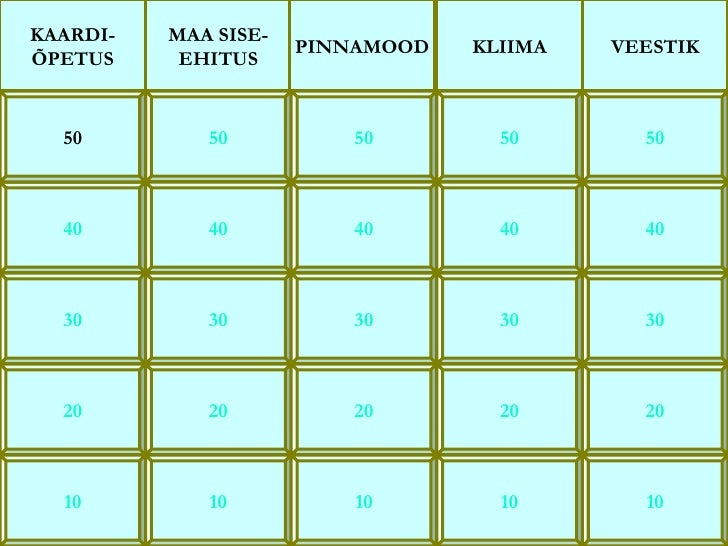 40 30 20 10 50 40 30 20 10 50 40 30 20 10 50 40 30 20 10 50 40 30 20 10 50 KAARDI- ÕPETUS MAA SISE- EHITUS PINNAMOOD KLIIM...