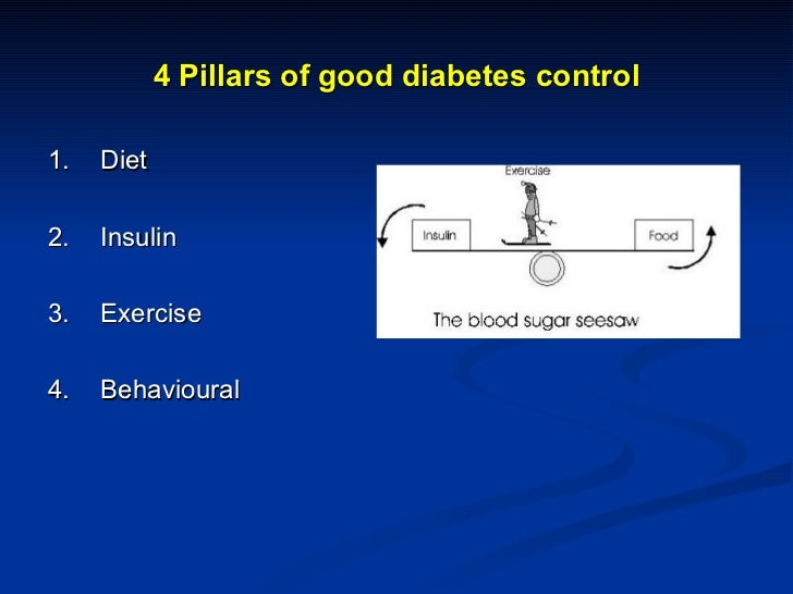 KTI tentang Diabetes Mellitus DM