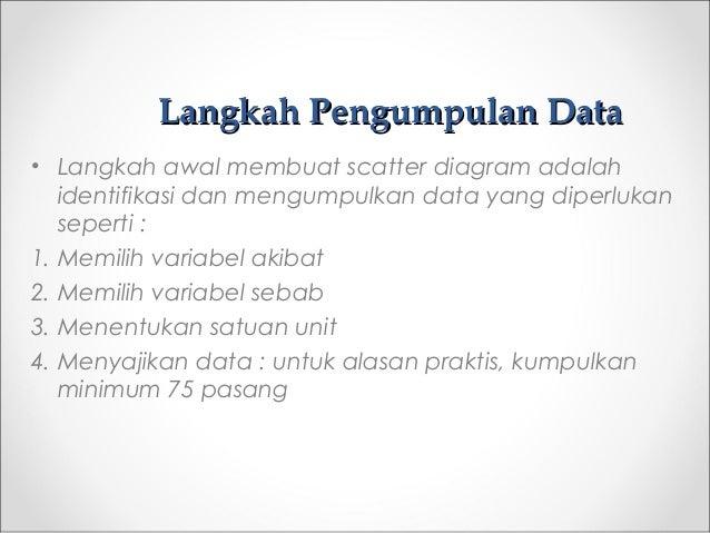 Langkah Pengumpulan DataLangkah Pengumpulan Data • Langkah awal membuat scatter diagram adalah identifikasi dan mengumpulk...