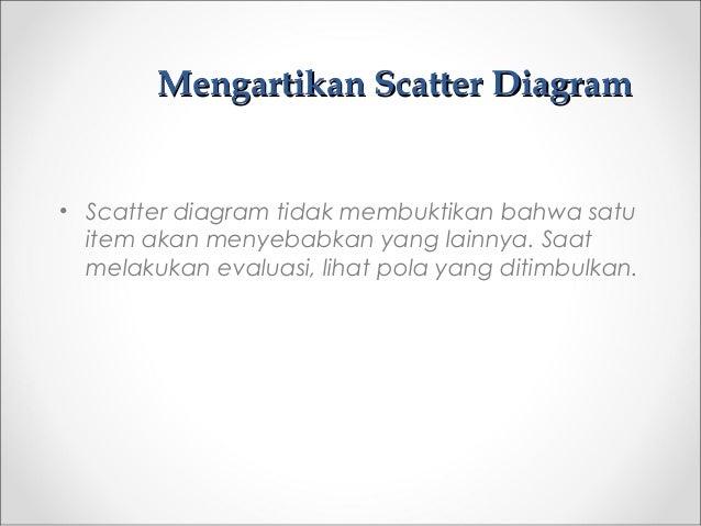Mengartikan Scatter DiagramMengartikan Scatter Diagram • Scatter diagram tidak membuktikan bahwa satu item akan menyebabka...