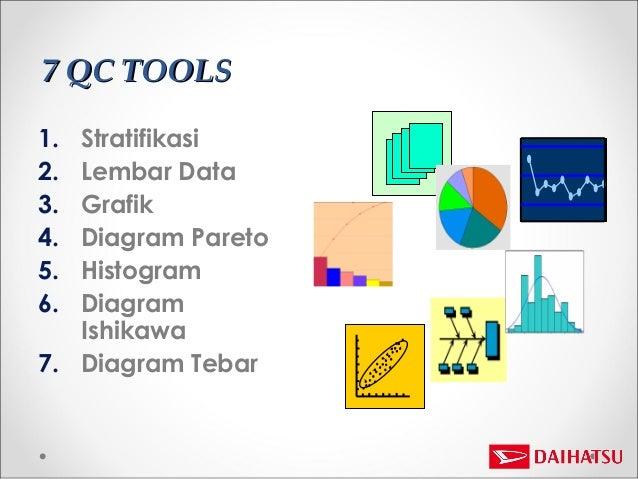 Seven tools ccuart Choice Image