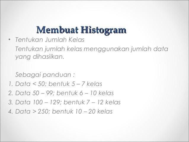 Membuat HistogramMembuat Histogram • Tentukan Jumlah Kelas Tentukan jumlah kelas menggunakan jumlah data yang dihasilkan. ...