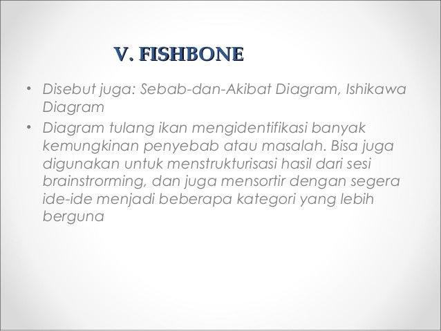 V.V. FISHBONEFISHBONE • Disebut juga: Sebab-dan-Akibat Diagram, Ishikawa Diagram • Diagram tulang ikan mengidentifikasi ba...