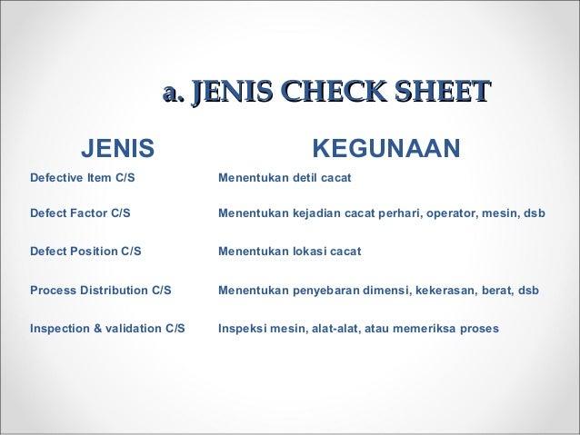 a. JENIS CHECK SHEETa. JENIS CHECK SHEET JENIS KEGUNAAN Defective Item C/S Menentukan detil cacat Defect Factor C/S Menent...