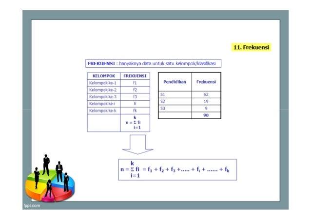 Kuliah 1 konsep dasar statistika niken 18 13 grafik poligon kelompok ccuart Choice Image