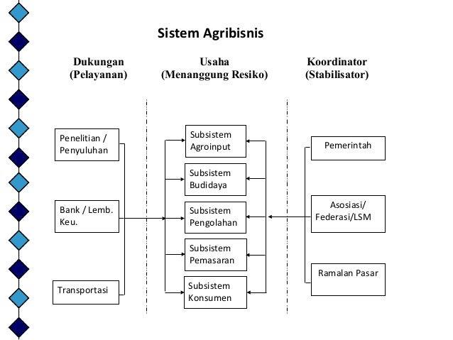 Sistem perdagangan ubs ag