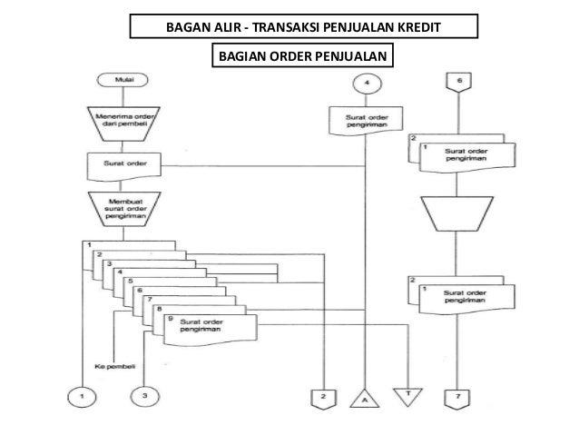 Kuliah 2 3 siklus pendapatan 1 31 ccuart Choice Image