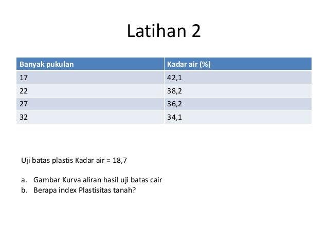 Soil testing for engineers lambe