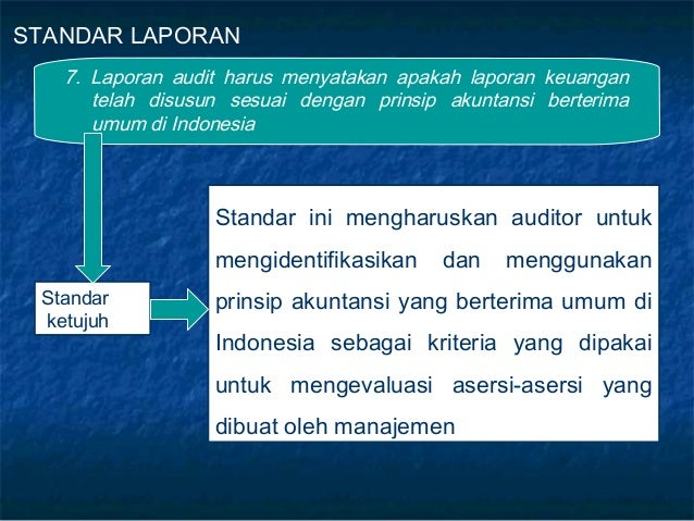 Kuliah 4 Audit Laporan Keuangan Dan Tanggungjawab Auditor