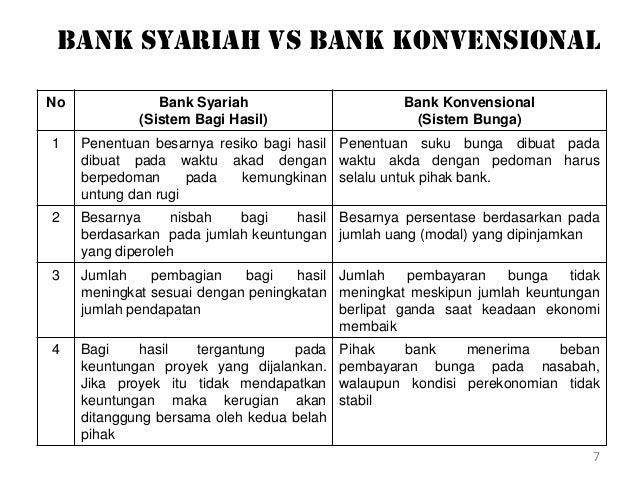 Kuliah 6 Sistem Bagi Hasil Bank Syariah Dan Bank Konvensional