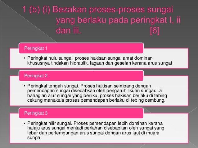 Kuliah 9 - GEOMORFOLOGI LEMBANGAN SALIRAN Slide 3