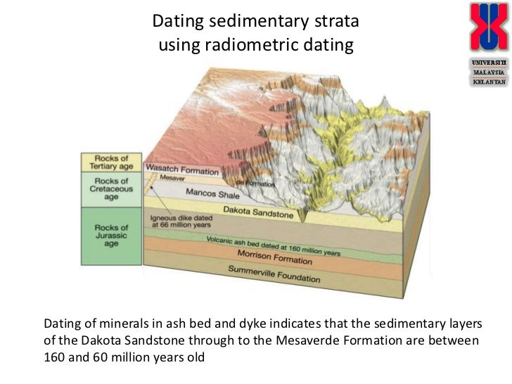 radiometric dating strata Radiometric dating wikipedia radiometric dating the source of dates on geologic time scaleactually a simple technique origin of radiometric dating for.
