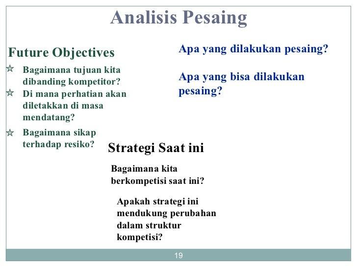 Apa yang dilakukan pesaing? Apa yang bisa dilakukan pesaing? Future Objectives Bagaimana tujuan kita dibanding kompetitor?...