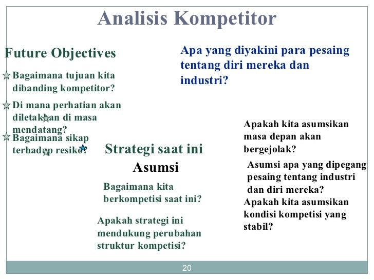 Apa yang diyakini para pesaing tentang diri mereka dan industri? Future Objectives Bagaimana tujuan kita dibanding kompeti...
