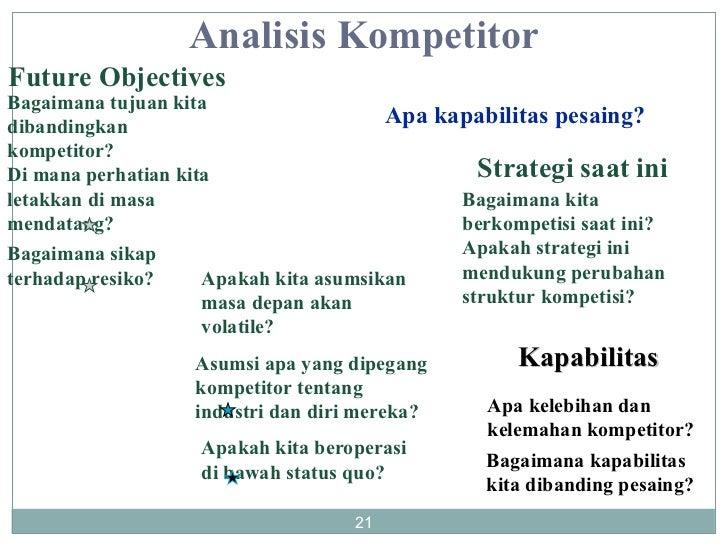 Apa kapabilitas pesaing? Future Objectives Bagaimana tujuan kita dibandingkan kompetitor? Di mana perhatian kita letakkan ...