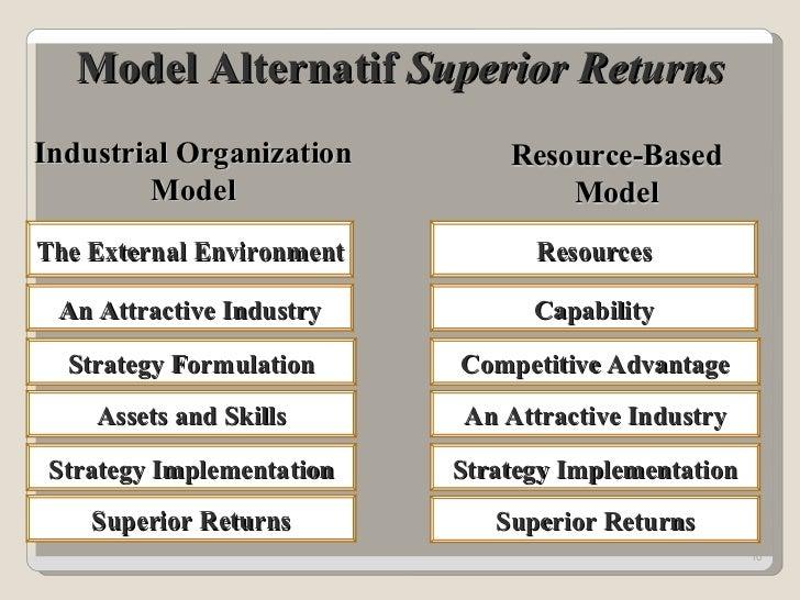 Model Alternatif  Superior Returns Resource-Based Model Industrial Organization Model The External Environment An Attracti...