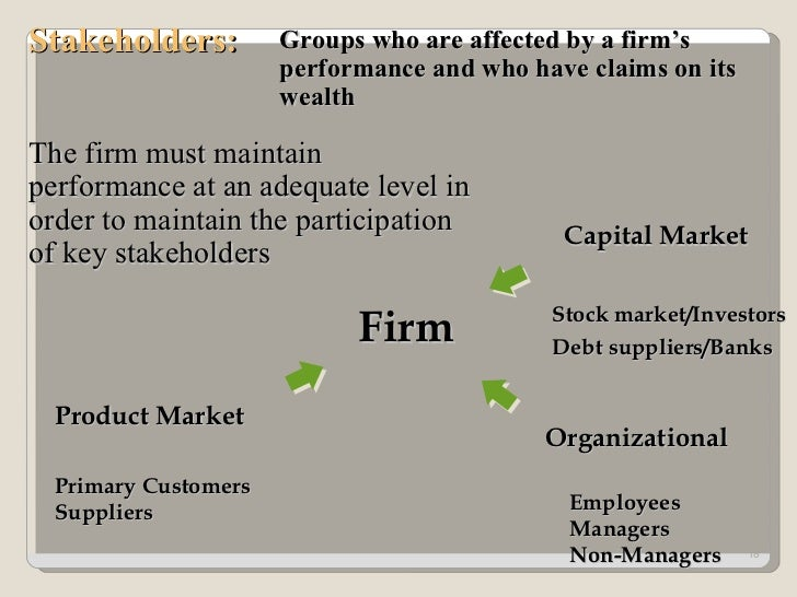 Stakeholders: Groups who are affected by a firm's performance and who have claims on its wealth The firm must maintain per...