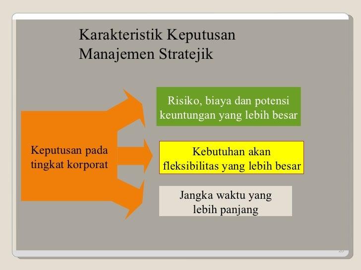 Karakteristik Keputusan Manajemen Stratejik Keputusan pada tingkat korporat Kebutuhan akan fleksibilitas yang lebih besar ...