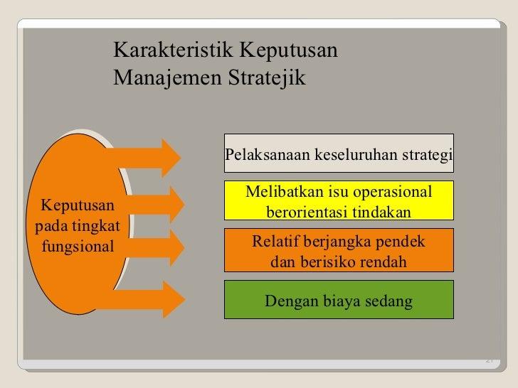 Keputusan pada tingkat fungsional Pelaksanaan keseluruhan strategi Melibatkan isu operasional berorientasi tindakan Relati...
