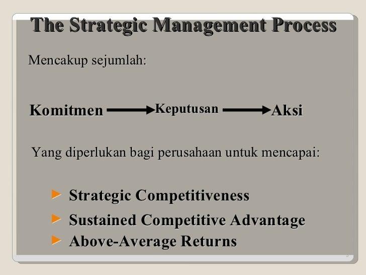 Yang diperlukan bagi perusahaan untuk mencapai: Above-Average Returns Strategic Competitiveness Sustained Competitive Adva...